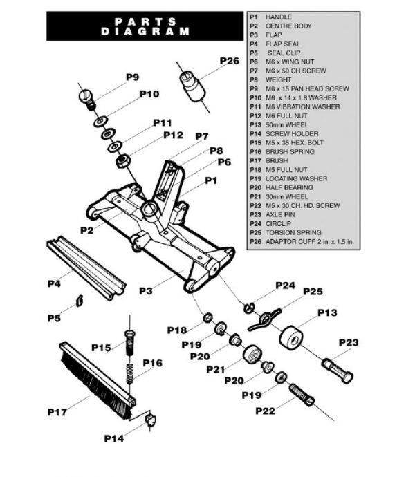 Fairlocks-onderdelen-overzicht