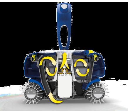 Cyclon X Pro zwembadrobot Cycloon technologie