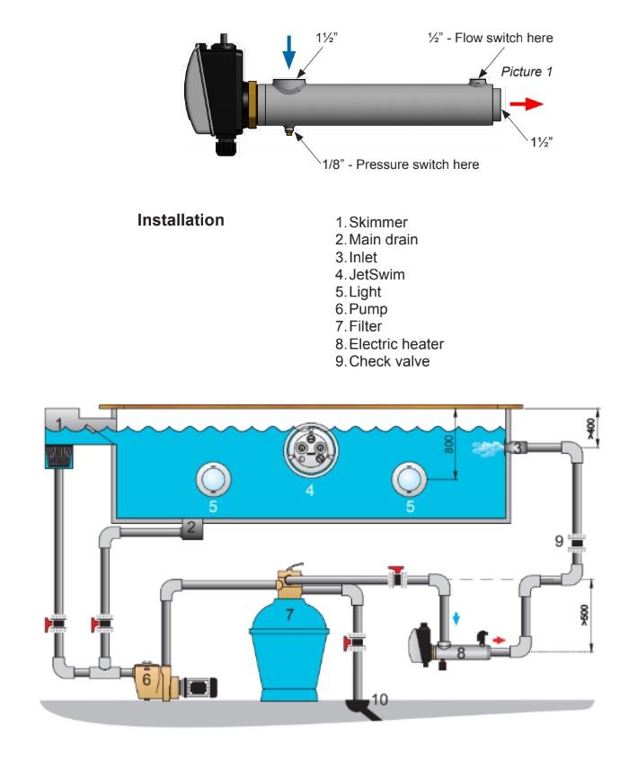 RVS elektrische verwarmer