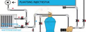 plaatsing 1 injectie
