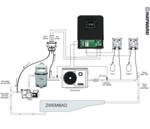 Waterbehandeling installatie schema