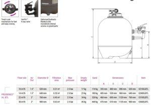Hayward filter PRO hl specificaties