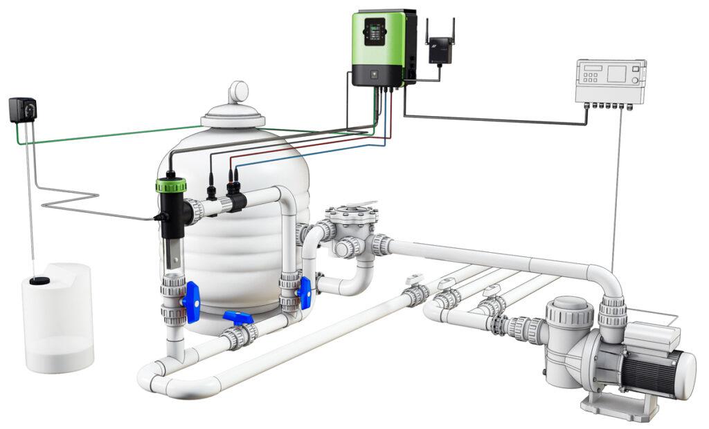 Oxilife hydrolyse installatie
